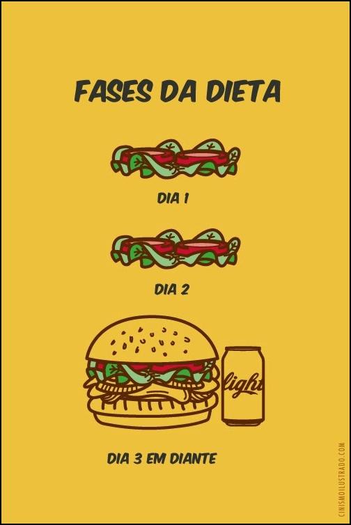 como-eu-faço-dieta