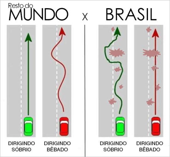 dirigindo-sobrio-dirigindo-bebado-no-brasil